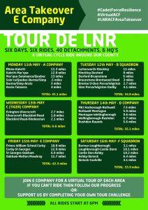 Tour de LNR